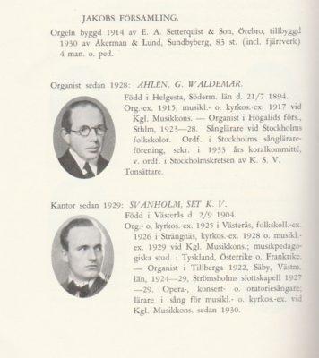 Svenska kyrkomusici 1936